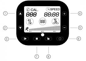 centre-de-controle-plateforme-vibrante-sportstech-vp400